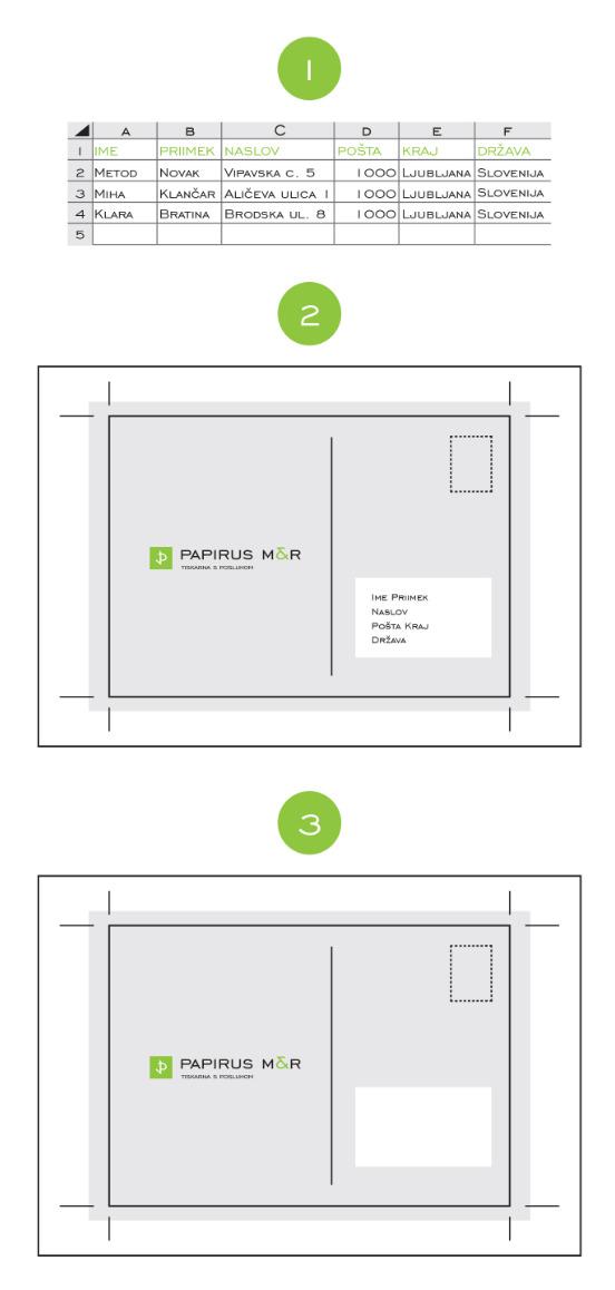 personalizacija tiskovin